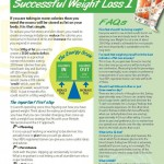 Weight Loss #1 (Pack of 200)